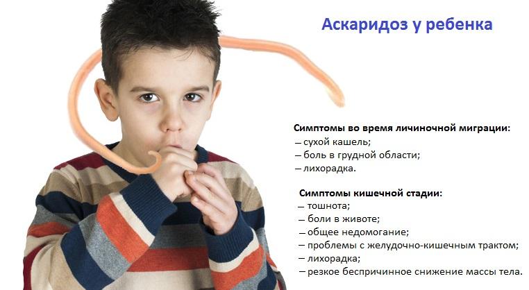 Аскаридоз симптомы у детей